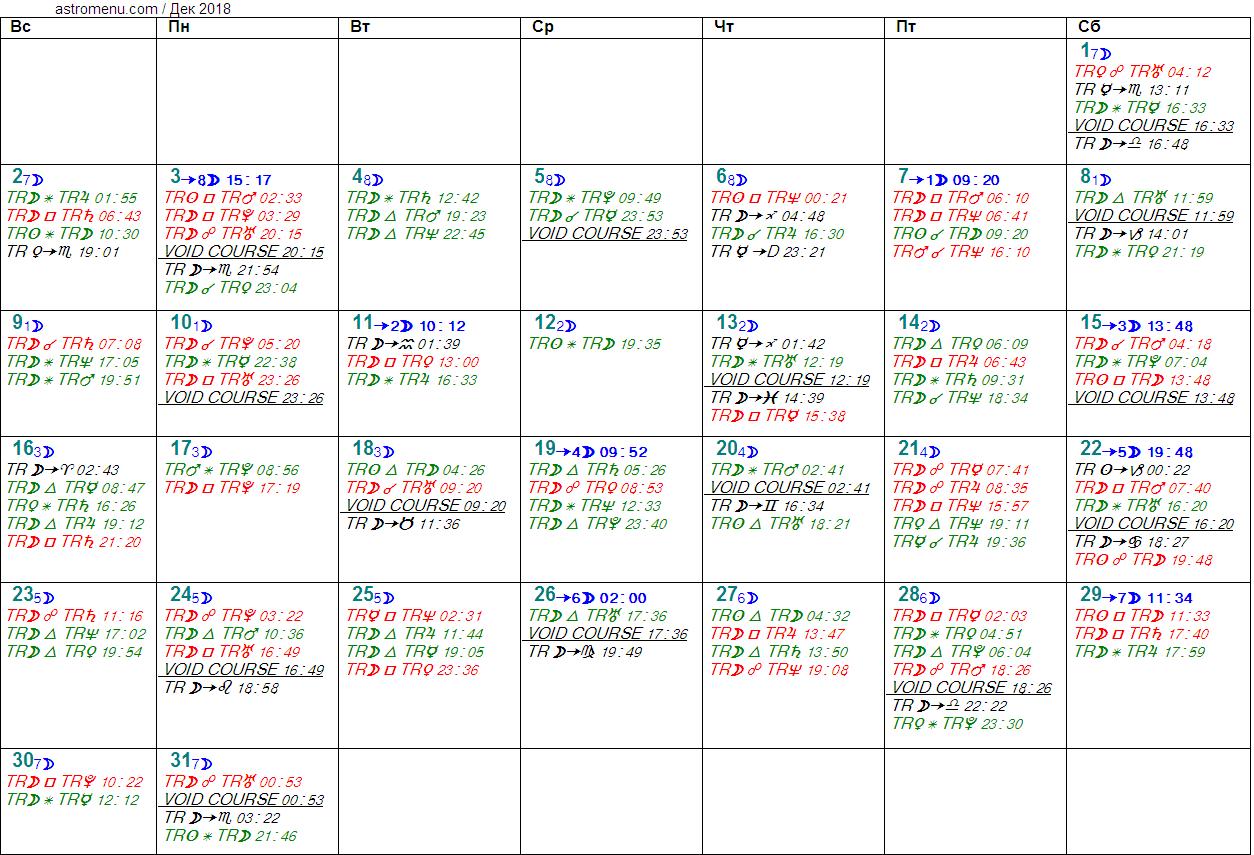 Астрологический календарь на ДЕКАБРЬ 2018. Аспекты планет, ингрессии в знаки, фазы Луны и Луна без курса