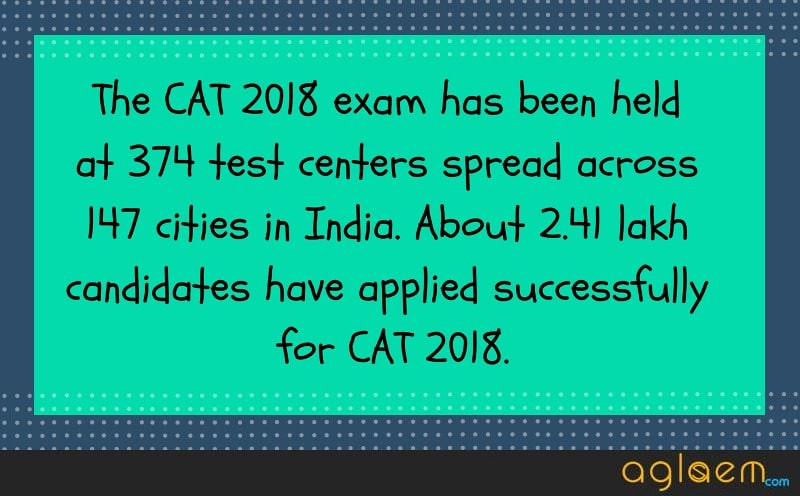 CAT 2018 Answer Key (Available) - Download CAT Official Answer Key, Response Sheet Here