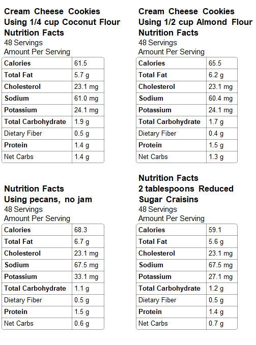 Nutrition Information Image