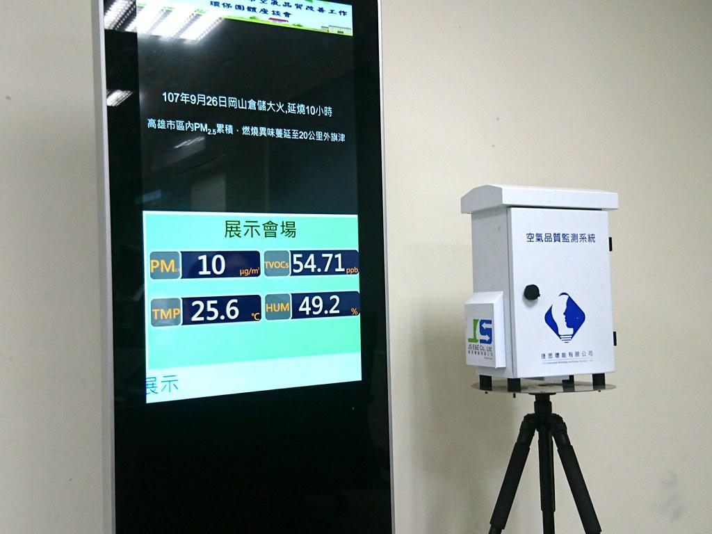 高雄環保局將新設500座微型空品監測器。攝影:李育琴