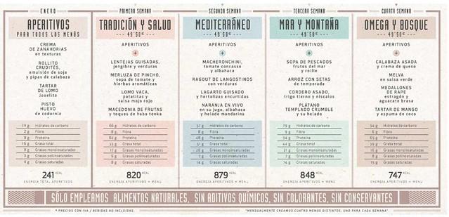 Restaurante Albora Menus saludables