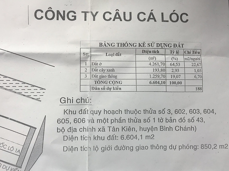Thông tin chi tiết đất nền KDC Tân Kiên Bình Chánh 1