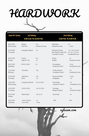 Bihar Board Class 10 Exam Dates 2019 by AglaSem