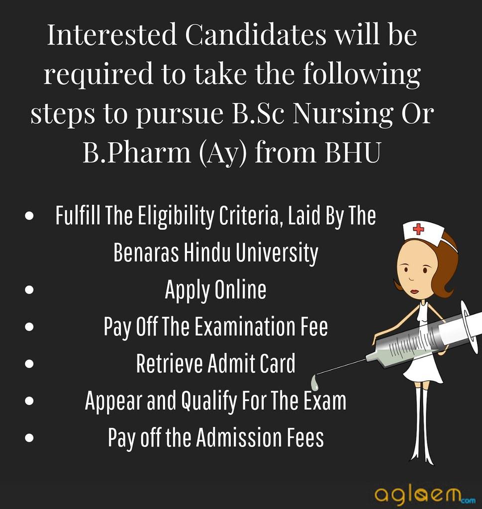 BHU B.Sc Nursing Or B.Pharm (Ay)