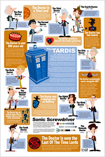 Doctor Who Infographic | by bob canada