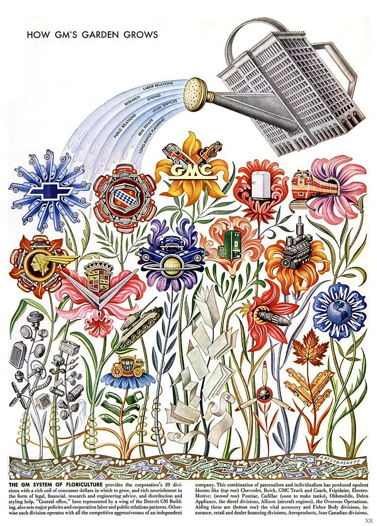 GM Garden   Artzybasheff | By X Ray Delta One