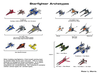 Starfighter Archetypes | by peterlmorris