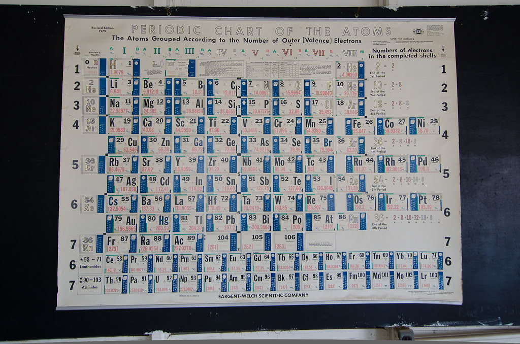 Hundreds Chart With Missing Numbers: Periodic Chart of the Atoms | Missing about the last dozen ou2026 | Flickr,Chart