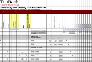 SEO Tool: Basic Keyword Glossary @TopRank - Spreadsheet ...