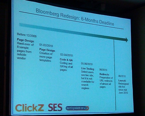 SES: Meaningful SEO Metrics Session | by Bruce Clay, Inc