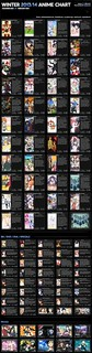 Winter 2013/2014 Anime Chart v4 | by lollylilly_pop@rocketmail.com