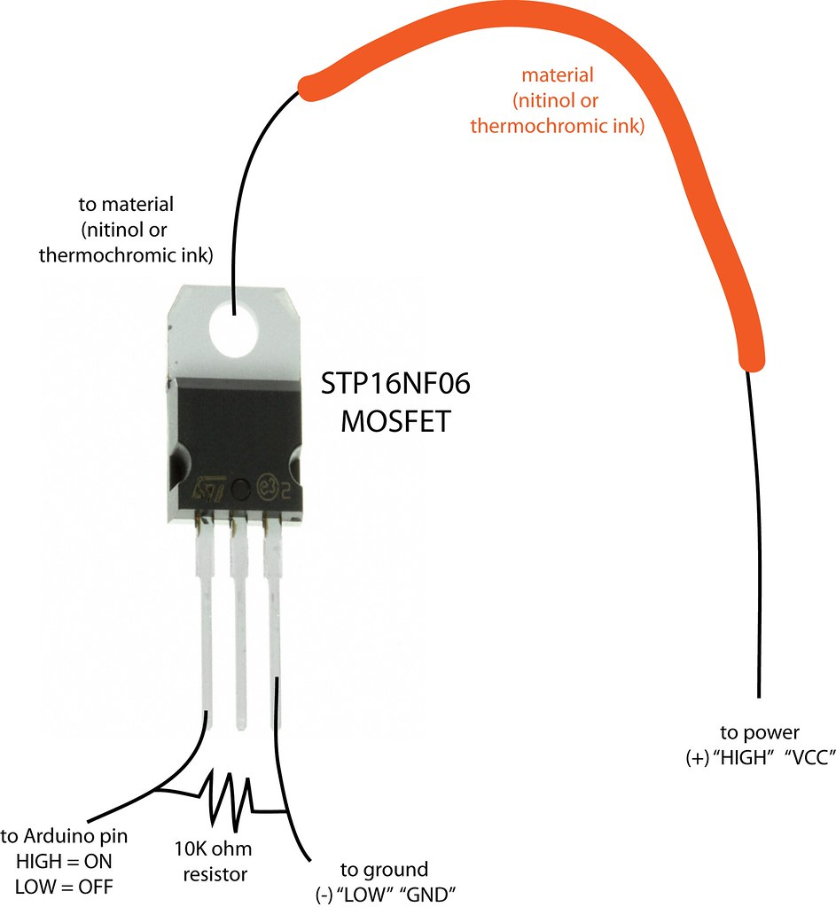 Mosfet diagram leah buechley flickr mosfet diagram by leahbuechley mosfet diagram by leahbuechley pooptronica Choice Image