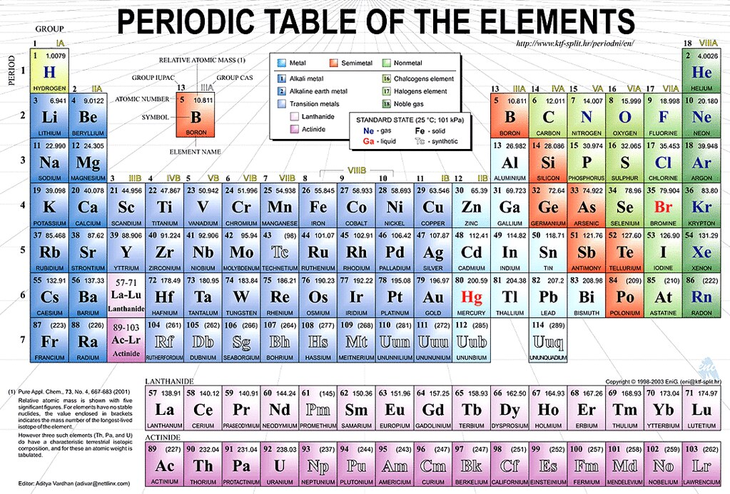 periodic table periodic table with mass number periodictable2 - Periodic Table Atomic Number 19