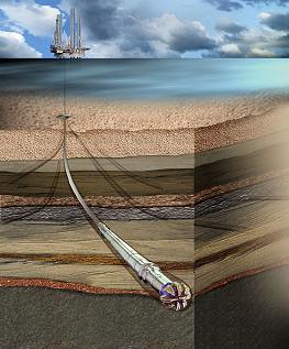 Gyrodata Directional Drilling | Drilling at all Angles ... Horizontal Oil Well Drilling