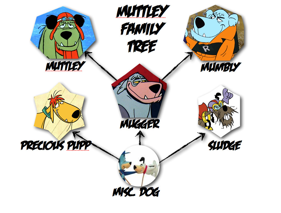 Muttley Laugh