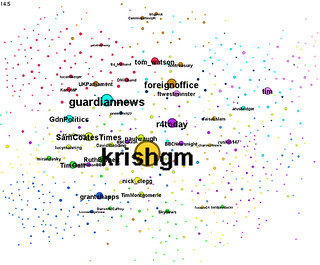 UK politics on twitter - sized by betweenness centrality | by psychemedia