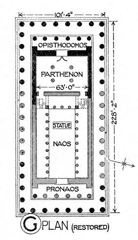 Parthenon  reconstruction plan   Title  Parthenon Other