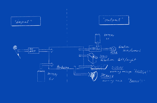john_cage_blue_print | by emanueleED
