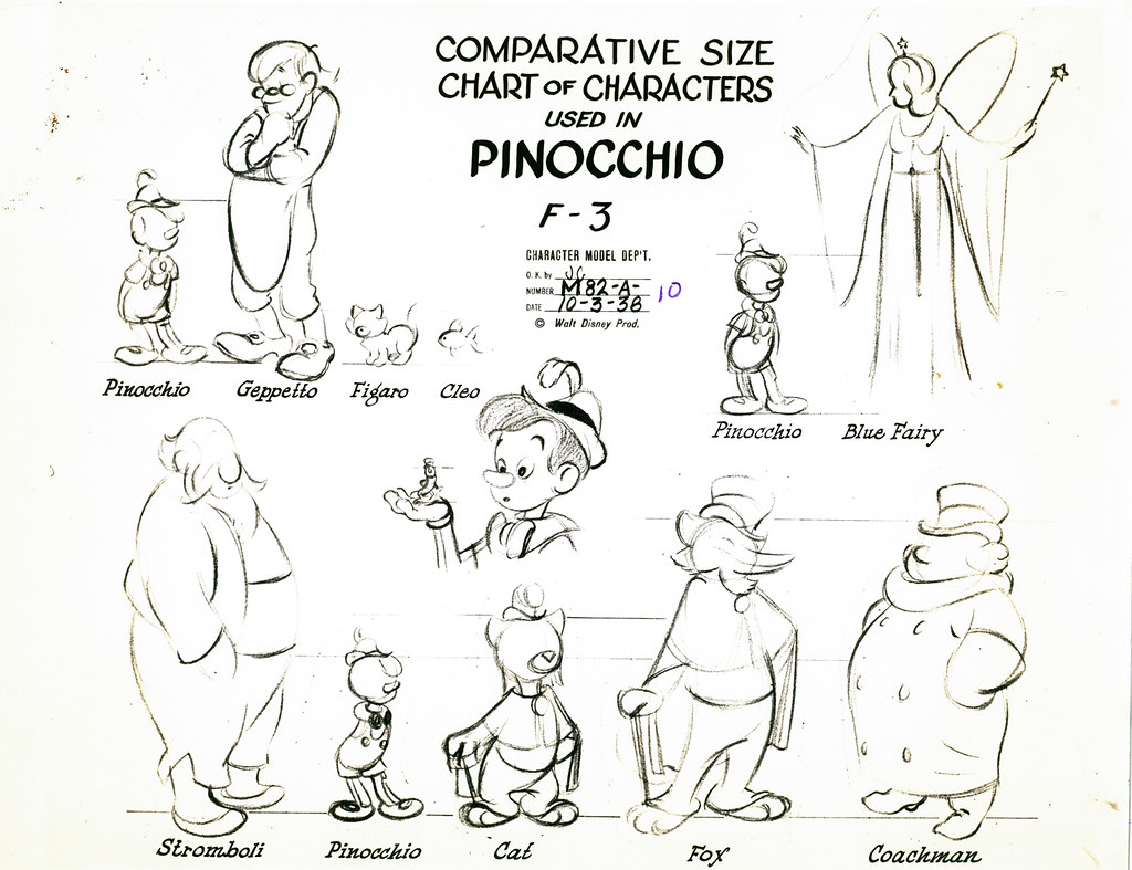 O Ring Size Chart: Comparative Size Chart of Characters Used in Pinocchio | Flickr,Chart
