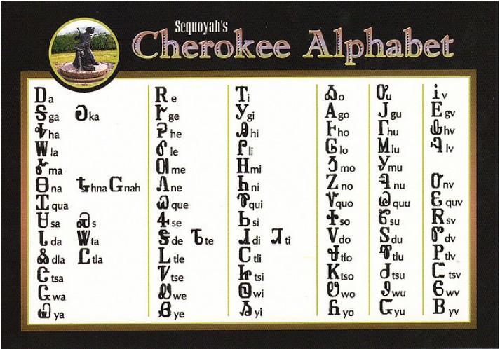 Facts Indian Symbols Cherokee Alphabet Xxchokexx Flickr