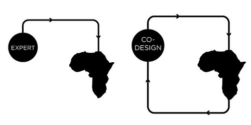 Design beyond your borders | by olivelife