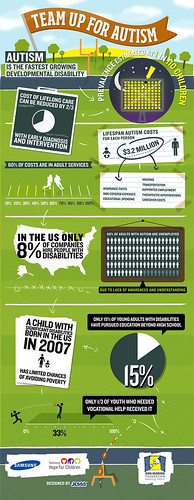 Team Up for Autism Infographic | by samsungusa