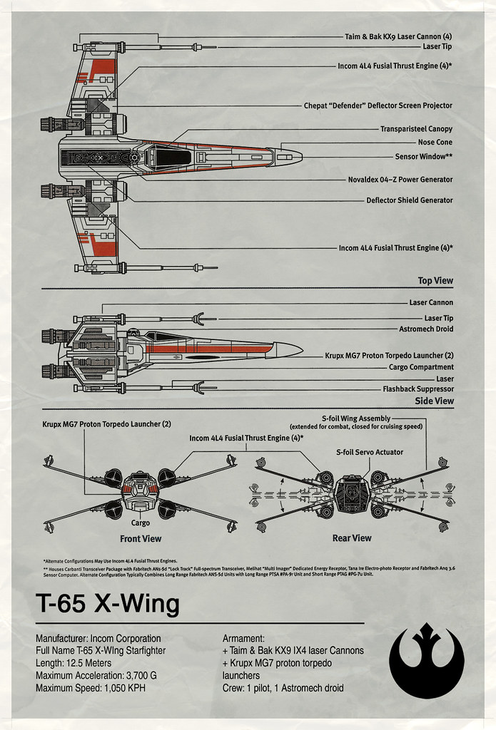 X wing blueprint star wars ive redone the mock blueprin flickr x wing blueprint star wars by a2k design malvernweather Image collections