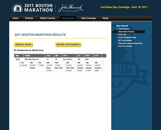Boston Marathon Results | by Peter Morville
