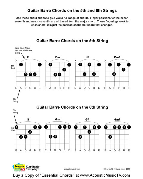 Essential Chords, Guitar Barre Chords 5th and 6th Strings | Flickr