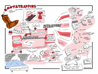 Bootstrapping Quality by Design #CNIE2014 presentation by @IT4Learning | by giulia.forsythe