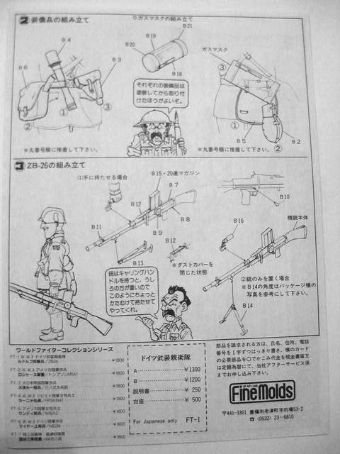 Cartoon A WWII German Soldier and ZB-26 machinegun 1//12