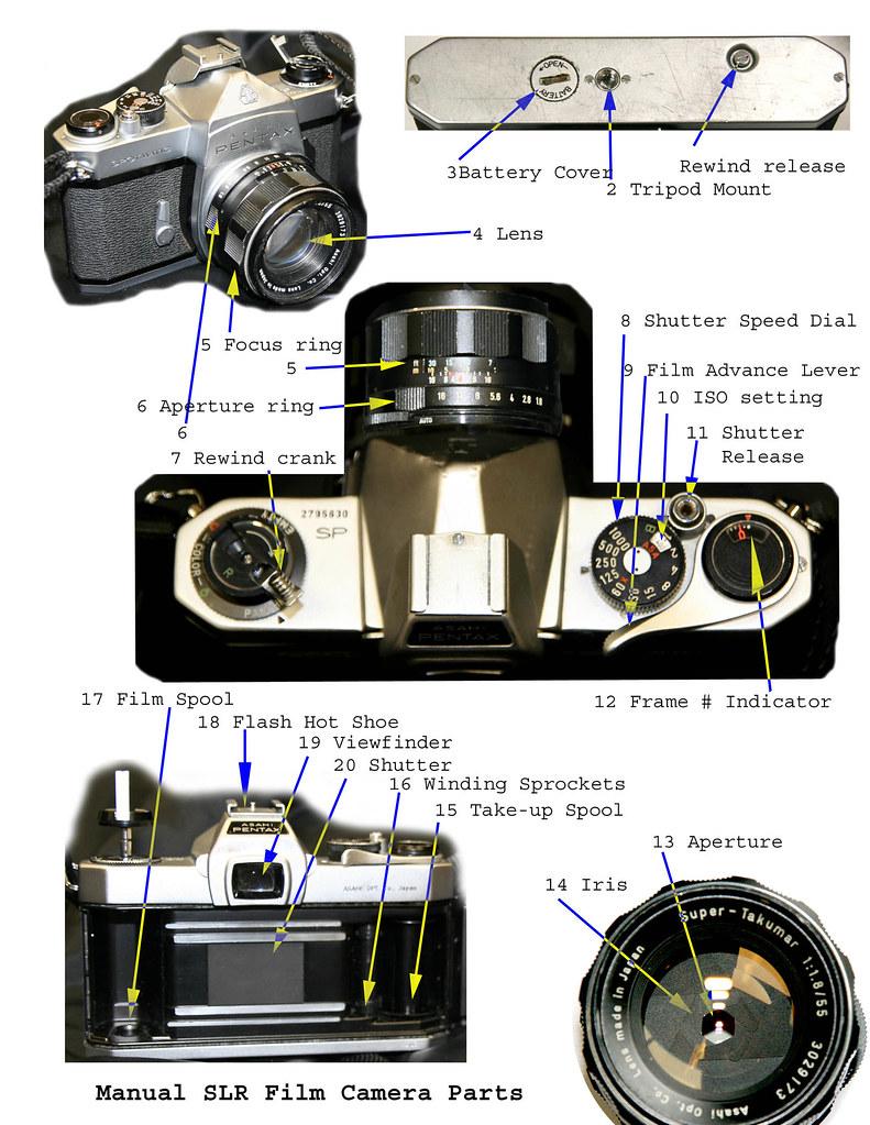 Camera Parts Diagram Wiring Libraries Nikon F3 P