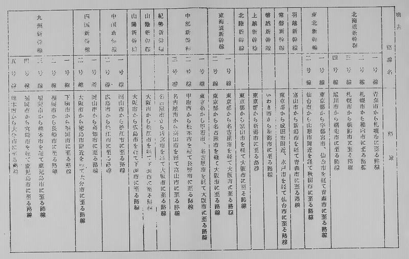 新幹線鉄道整備法案要綱別表