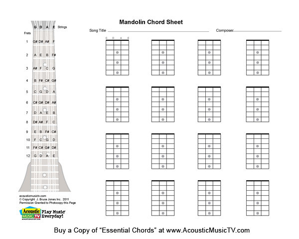 Essential Chords Mandolin Chord Box Horiz Blank Mandolin Flickr