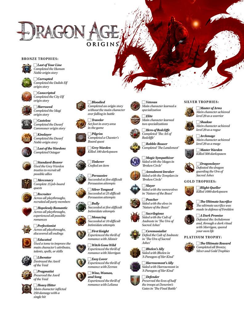 Dragon age origins walkthrough guide