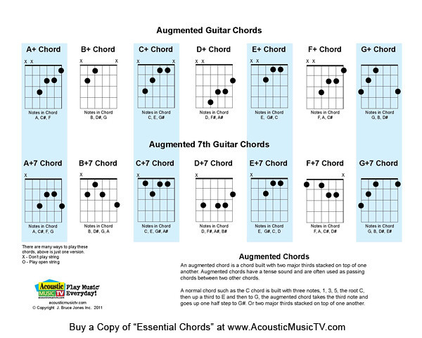 Essential Chords, Guitar Augmented Chords | Augmented Guitar… | Flickr