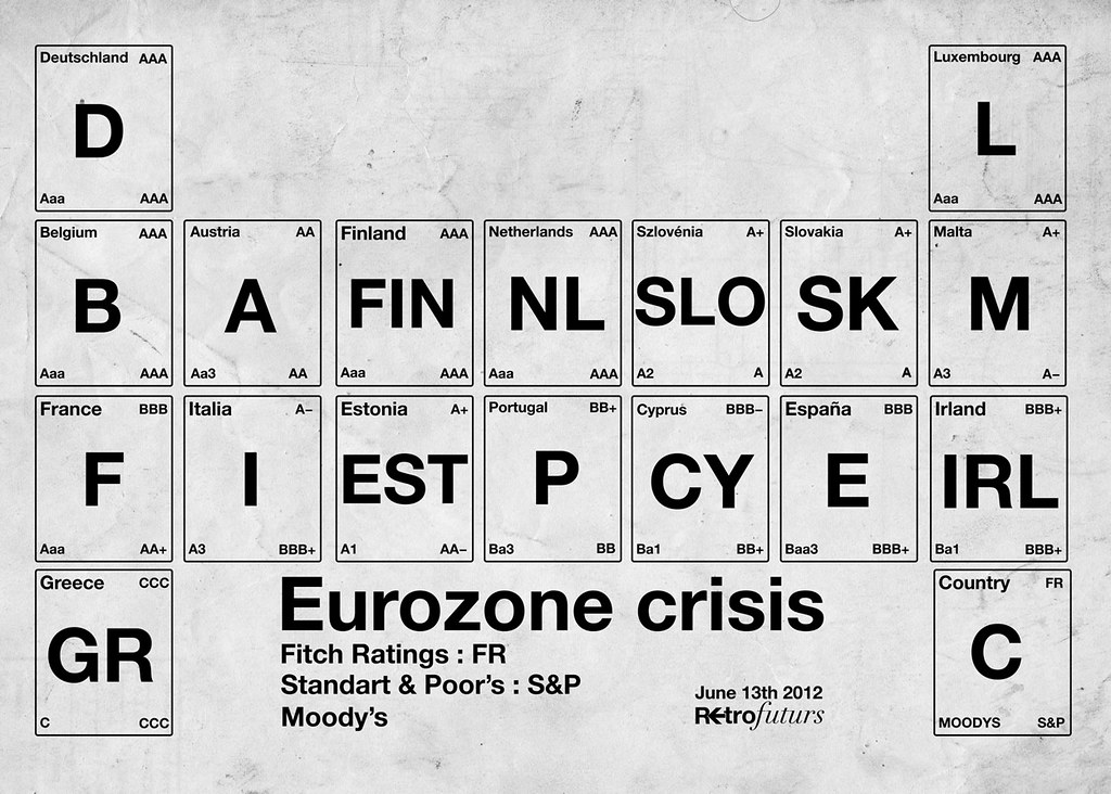 Euro Crisis In Europe As Periodic Table Data Visualisatio Flickr