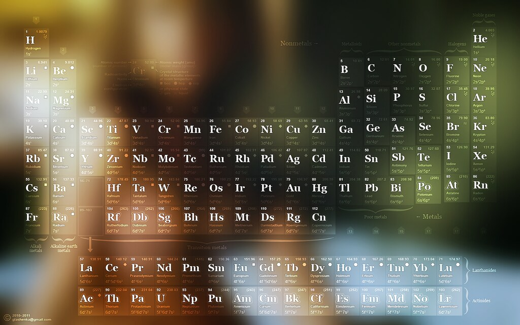 Periodic table wallpaper download free flickr urtaz Gallery