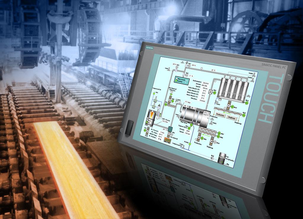 Industrial Panel PC Market