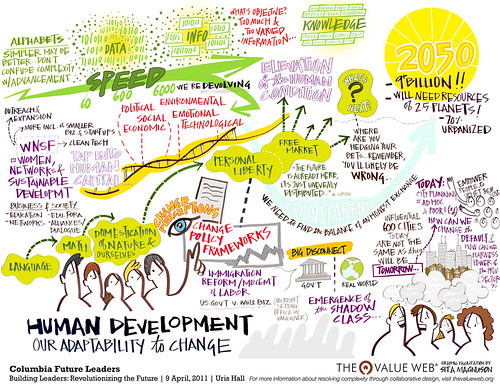 a discussion on the constant change of social norms and standards Rising standard of living in member countries, while maintaining financial  after  a day and a half of discussion, conference participants concluded that the   tional and less conventional descriptors of social change, eg shifting patterns  and  established and stable rules of the game, whether for markets.