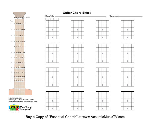 Essential Chords Guitar Blank Chord Box Horz Blank Guitar Flickr