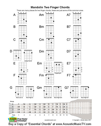 Essential Chords, Mandolin 2 Finger Chords : Mandolin Two Fiu2026 : Flickr