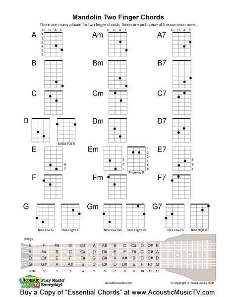 Essential Chords Mandolin 2 Finger Chords Mandolin Two Fi Flickr