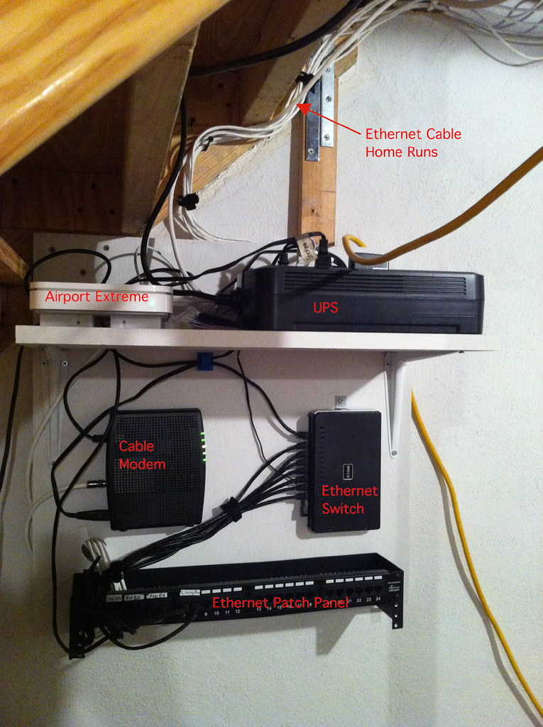 Thadnet | Here\'s the home network infrastructure I built. We… | Flickr