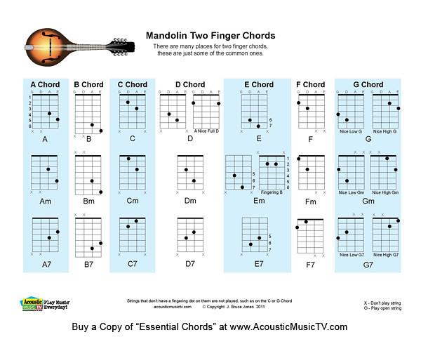 Essential Chords Mandolin 2 Finger Chords Horiz Mandolin Flickr