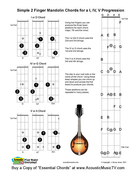 Essential Chords Mandolin Chord Progression Simple 2 Fing Flickr