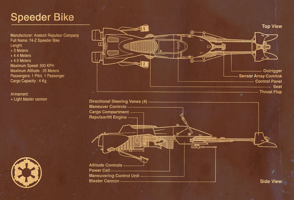 Speeder Bike Blueprint