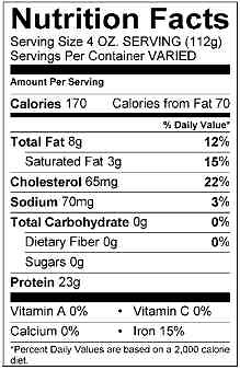 Nutrition Facts Panel for Ground Beef | by USDAgov