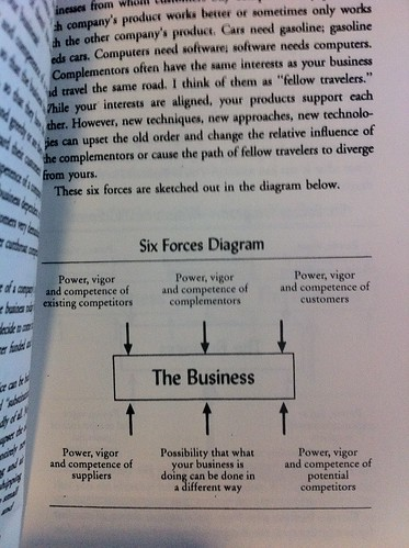 Six Forces Diagram | by adewale_oshineye