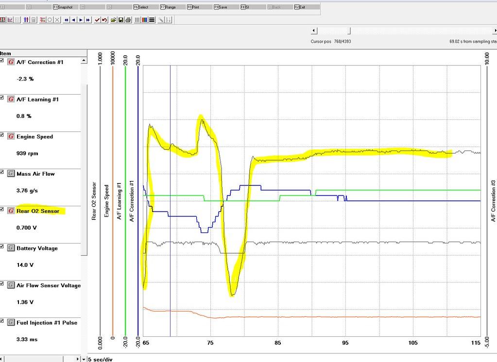 Subaru Select Monitor 3 Screenshots Good Rear O2 | This is w